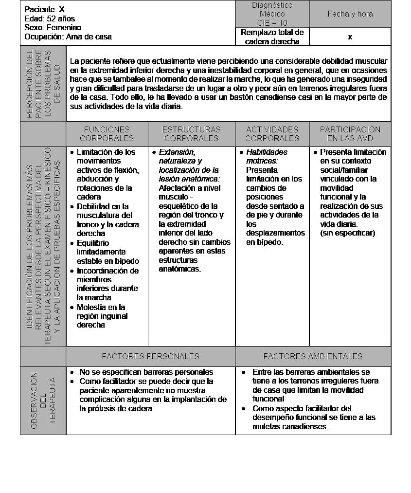 Guía metodológica para elaborar el diagnóstico fisioterapéutico ...