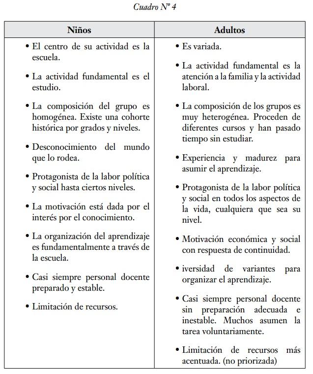 ROSSY: INFORME DE DIAGNOSTICO DE GRUPO
