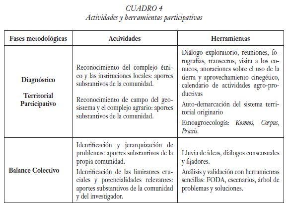 free Praktikum der Molekulargenetik (Springer Lehrbuch) 2004