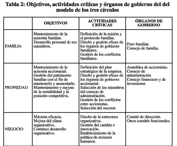 I innovaci n la obsolescencia empresarial programada m for Oficina administrativa definicion