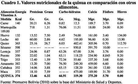 tabla de composicion de alimentos venezuela pdf